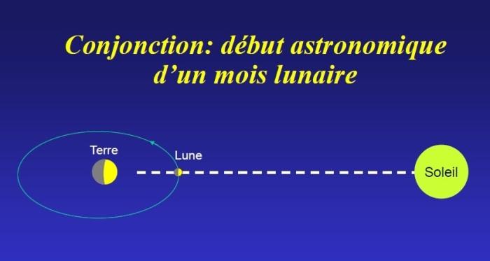 calcul-soleil-et-lune2